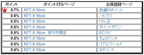 pointsaite-keiyu5