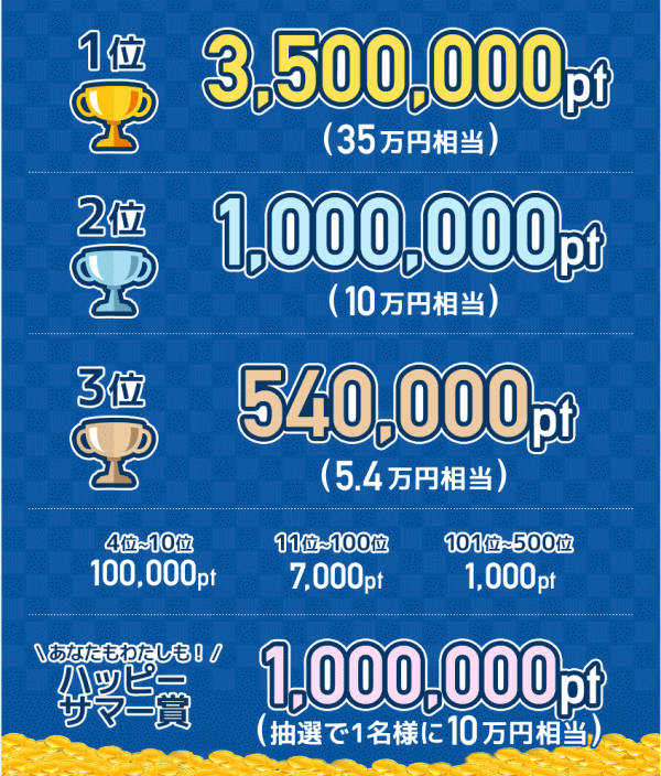 potora友達紹介キャンペーン2