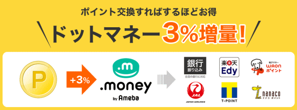 3%増額キャンペーン