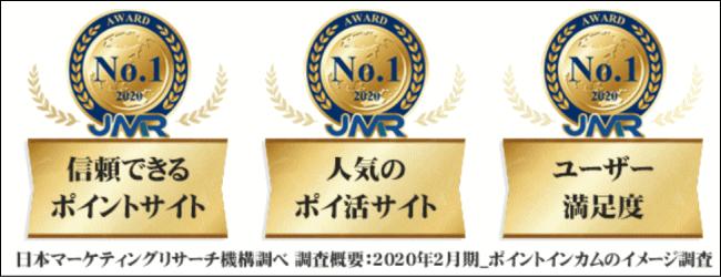 日本マーケティングリサーチ機構_ポイントサイト