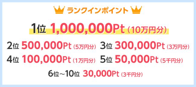 ゲットマネーお友達紹介10万円