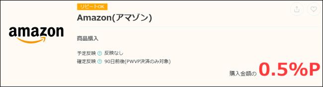 ポイントサイト経由_amazon