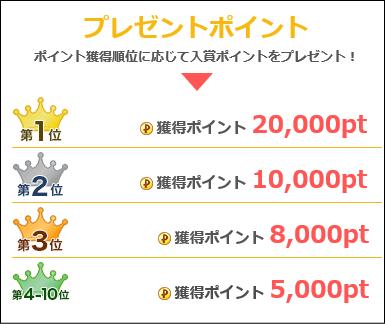 チャンスイット賞金